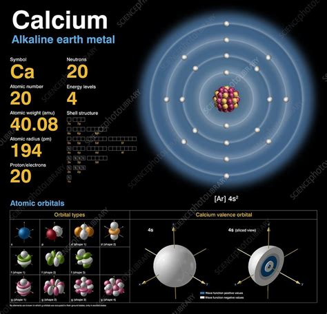Protons Of Calcium by Calcium Atomic Structure Stock Image C018 3701