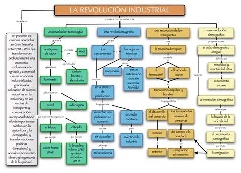 podras encontrar las imagenes en sus distintas categorias wikipepia ud 7 revoluci 243 n industrial