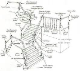 banister meaning in balustrade diagram search terminology