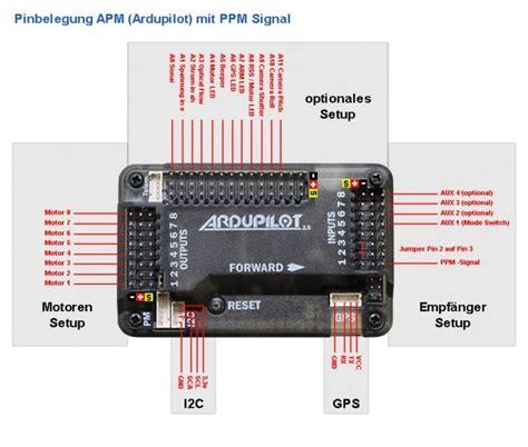 apm quadcopter setup 4 steps repair wiring scheme