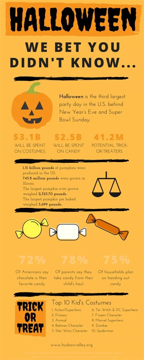 halloween themed quiz questions m 225 s de 25 ideas incre 237 bles sobre halloween trivia en