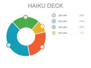 presentation software that inspires haiku deck what is haiku deck by vika seraya