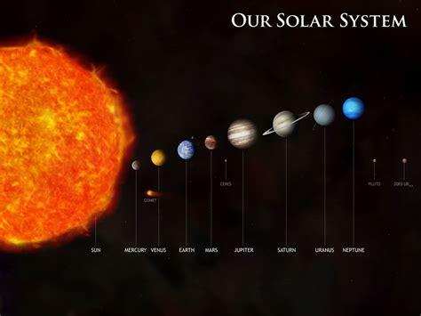 solar system purchase solar system ssm02 galaxy ufo planet earth a3 a4 poster print ebay