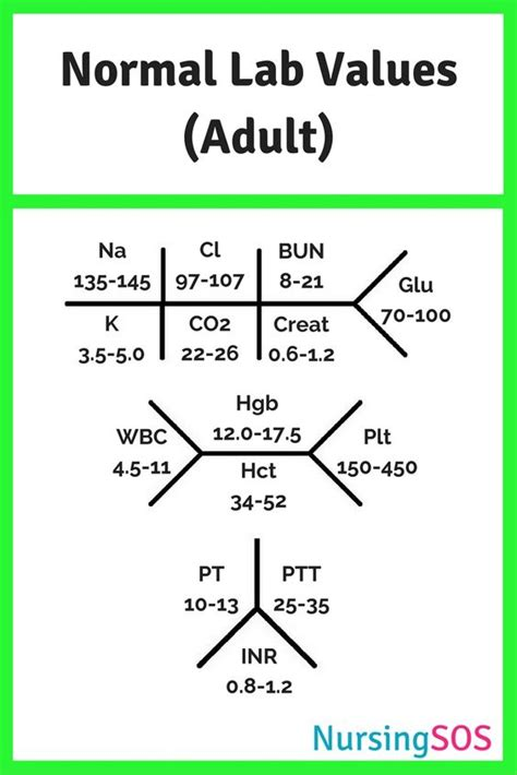 lab results diagram fishbone lab results just b cause