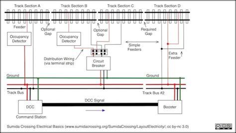dcc basics wiring  layout  dcc power