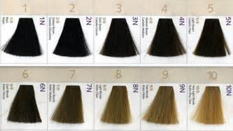 hair color level chart andrew disimone expert hair stylist in new york city
