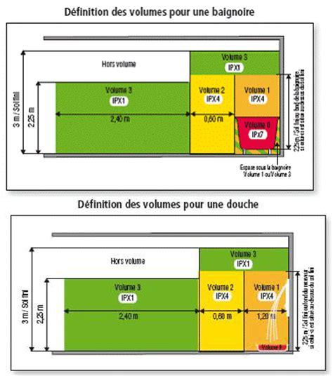 Baignoire Volume by Nouvelle Norme Nf Electricit 233 Performance Cat 233 Gorie C