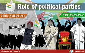Caste Politics In India Essay by Essay On Of Caste In Indian Politics Writinggroups75 Web Fc2