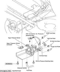 small engine maintenance and repair 1997 toyota avalon free book repair manuals repair guides routine maintenance and tune up evaporative canister autozone com