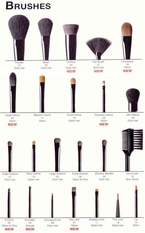 Eyeshadow Function Kit makeup brushes how to use you makeup vidalondon