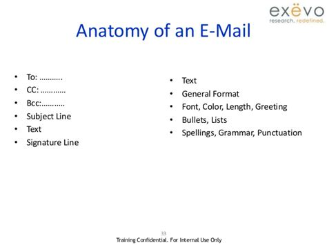 email format in grammar email etiquette 1 2