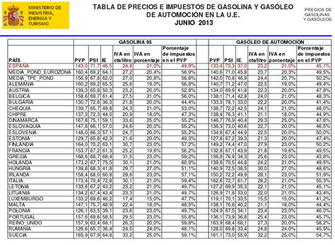 tabla del impuesto vehicular en colombia en 2016 impuesto vehicular tabasco 2016 pago de impuesto