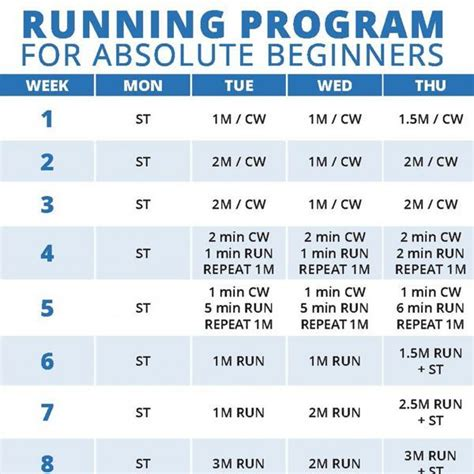 running workouts for beginners run whirlwind run pinterest running workouts and running best 25 cardiovascular fitness ideas on pinterest