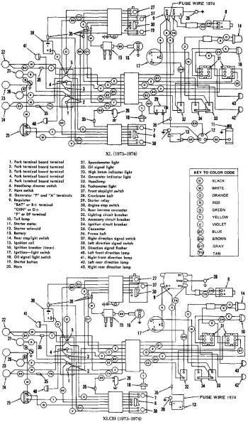 Harley Davidson Circuit Wiring Diagrams