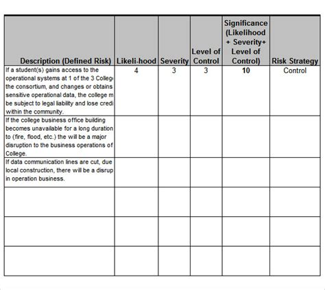 9 Sle Risk Analysis Templates To Download Sle Templates Free Risk Assessment Template