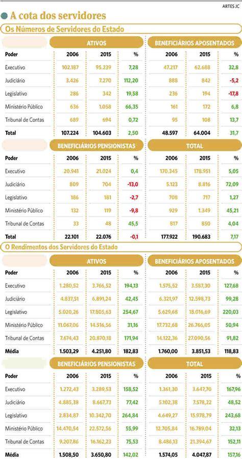 aumento pensionista inss 2016 newhairstylesformen2014com aumento dos aposentados e pensionista em 2016 new style