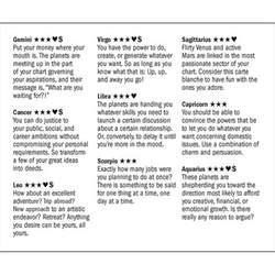 Zodiac Calendar Daily Horoscope Calendar 2015