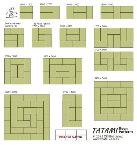 Floor Bedding by Tatami Patters In Auspicious Arrangements