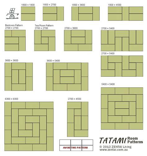 Tatami patters in auspicious arrangements