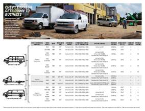 2014 chevrolet commercial vehicle