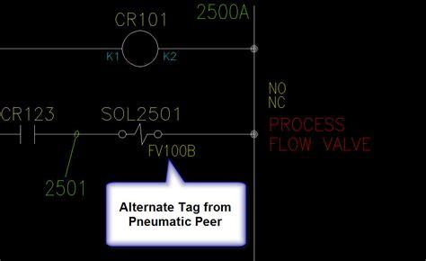 iec wiring diagram standards wiring diagram
