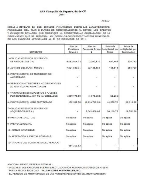Tabla Arrendamiento 2015 | tablas para calcular isr por arrendamiento 2016 calculo