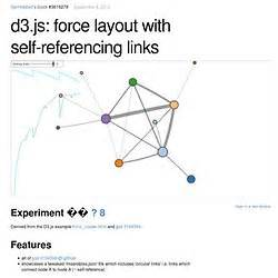 d3 force layout update nodes graph pearltrees