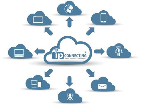 Cloud Computing how cloud computing driverlayer search engine