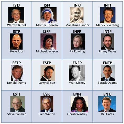 oprah winfrey mbti mbti famous people ii leadership pinterest intj