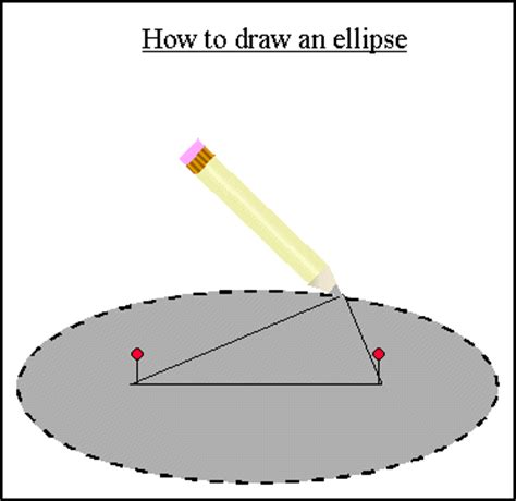 Calvert Santoro How To Draw An Ellipse