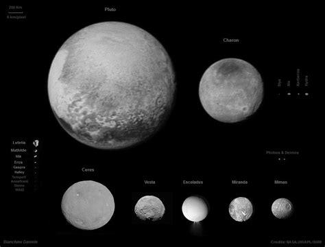 imagenes reales pluton astrofotonoticiasgrancanaria plut 243 n m 225 s cerca que nunca