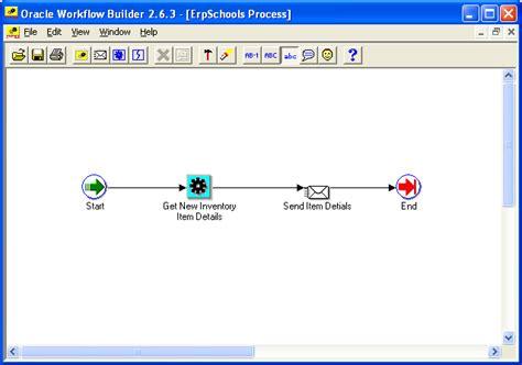 oracle workflow builder tutorial oracle workflow tutorial
