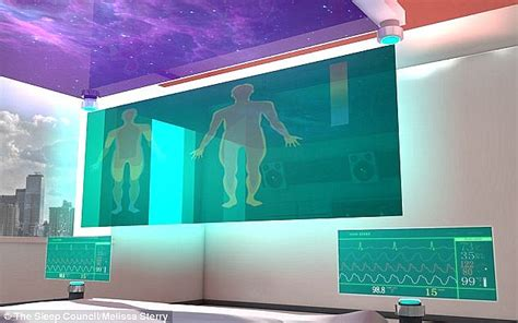 Bedrooms Of The Future by This Is How Future Bedrooms Will Look Like