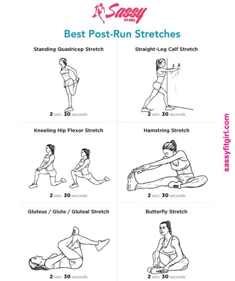 printable hip flexor stretches best post run stretches stretching after a run is