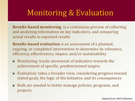 monitoring and evaluation policy template images