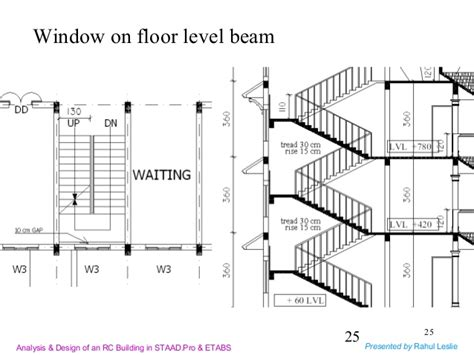 floor level meaning ffl finished floor level in