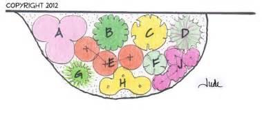zone 6 garden plans woodwork flower bed plans zone 6 pdf plans
