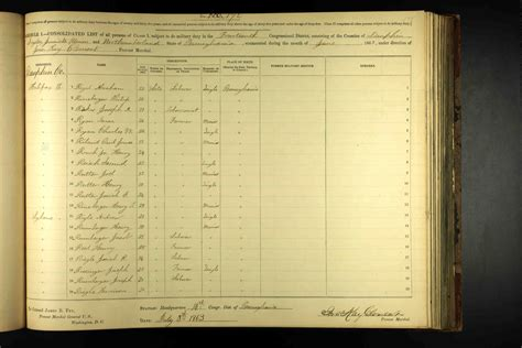 Civil Search York Pa Civil War 187 Civil War Draft Registration Records 1863 1865