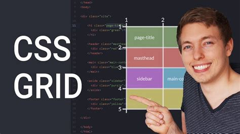 tutorial css grid how to create website layouts using css grid learn html
