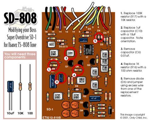 led diodes automašīnai sd 1ちょっとmod その他音楽 シェフのだらりん日記 nai ti 食品測定室運営中 yahoo ブログ