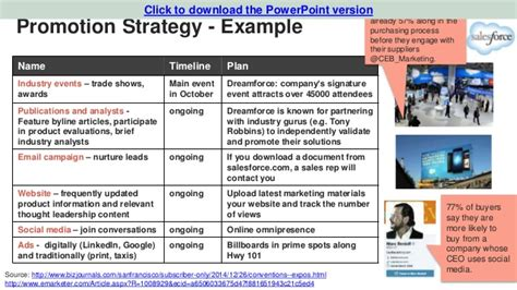 promotional strategy template marketing plan template for tech startups