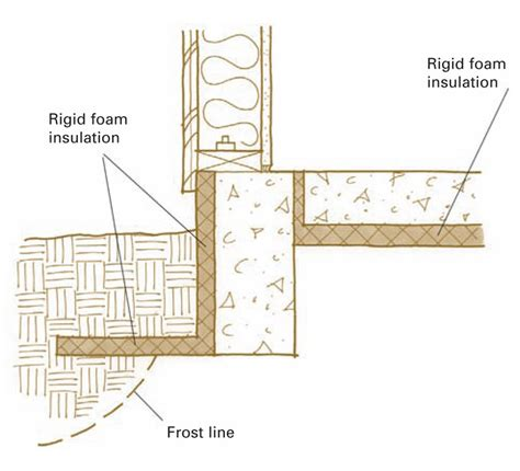 Walk Out Basement Plans shallow frost protected foundations home power magazine