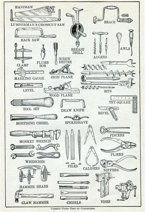 woodworking dictionary carpenter tools vintage dictionary print common tools used