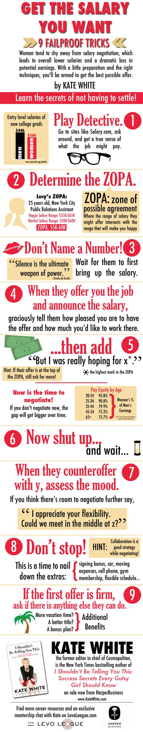7 Interesting Negotiating Tricks And Strategies by Get The Salary You Want 9 Failproof Tricks For Salary
