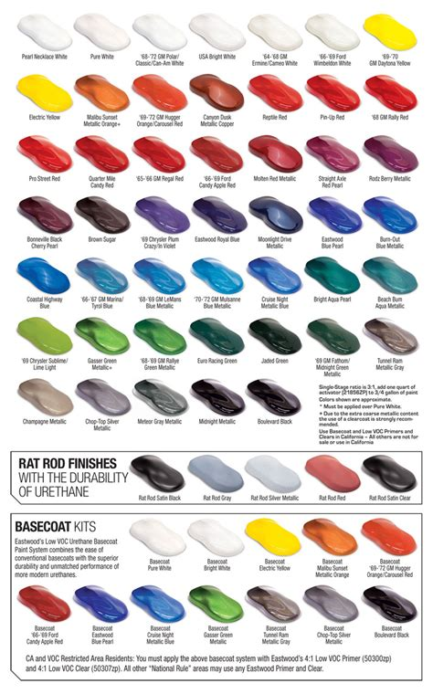 eastwood automotive paint color chip chart ebay