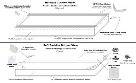 boat backrest cushions affordable boat cushions backrests