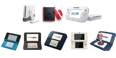 nintendo console a parent s easy guide to the nintendo consoles printable