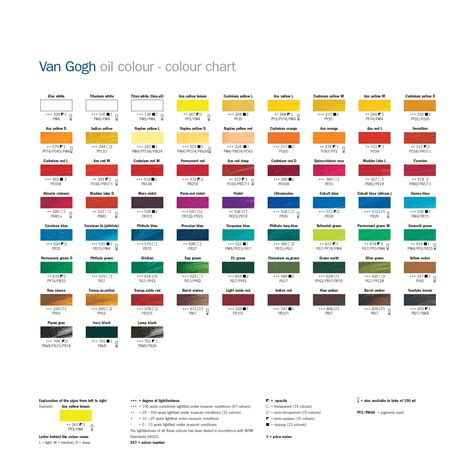 titan paint color chart ideas image gallery khaki color chart color chart giardini new