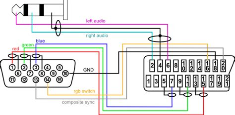 Cable Connection Dvd Component 2m Kabel Rca Kabel Av 2 Meter trochu jin 233 zx uno zx uno vga 2m martinův 8 bitov 253