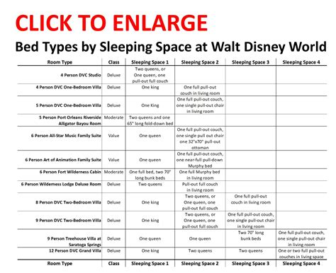 sleeping space options and bed types at walt disney world sleeping spaces in resort rooms at wdw disney magic